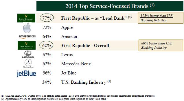 frc-customer-satisfaction