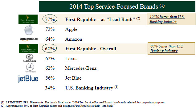 frc-customer-satisfaction